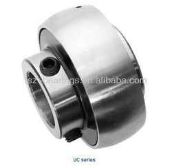 Long life plastic bearing housing for food machinery P207 F207 FL207