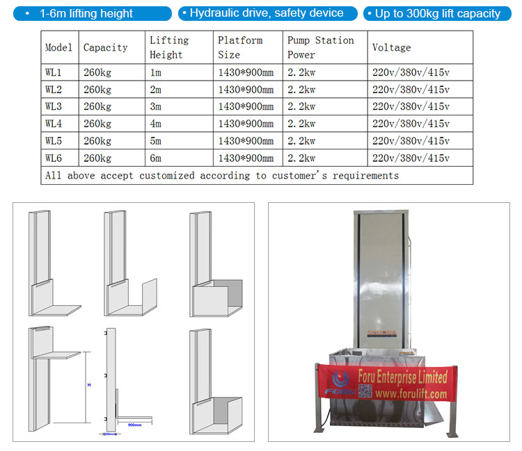 3m Silent pump station vertical wheelchair lift for disabled people