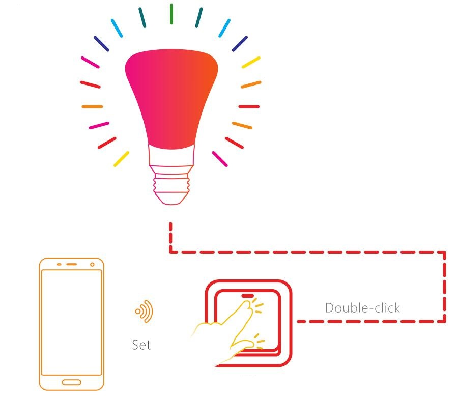 IOT smart home solution Wireless Smart Led Light Bulb, Oittm 7.5 Watt Dimmable Multicolored Color Changing Lights Bulb