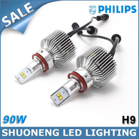 Perfect Lighting Pattern Philips 9000lm Promotional H9 LED Auto Light Bulb 90W