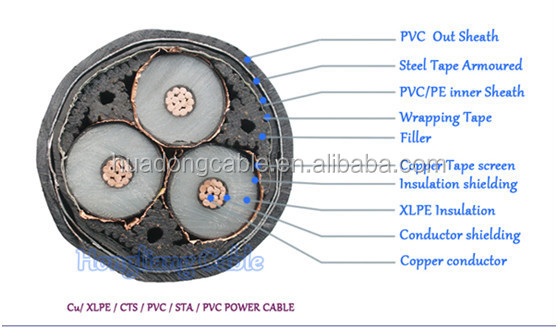 0.6/1KV 6/10KV 26/35KV Cable Cu/XLPE/SWA/PVC XLPE Insulated YJV32 YJV 22 Mongolia Armoured Cable