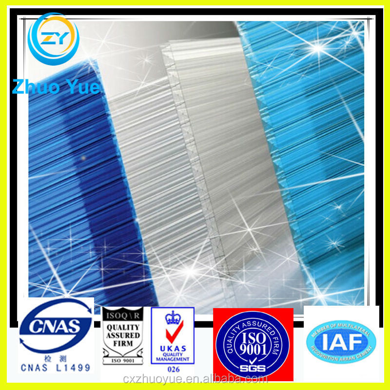 polycarbonate material sun screen panels