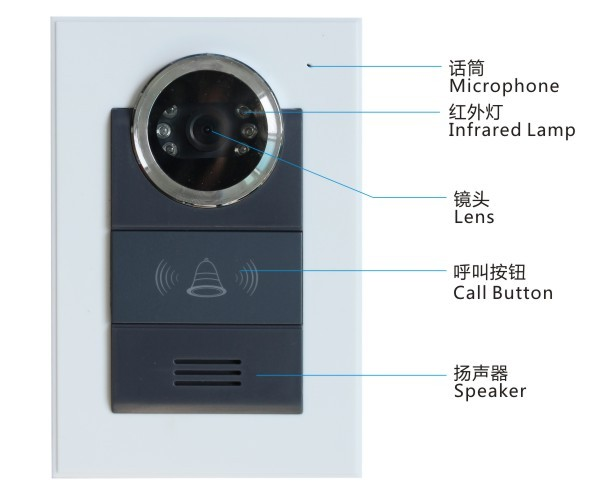 China Factory ACTOP Intercom Connection Diagram for Smart Home