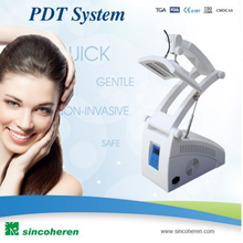 Best sales!!Portable pdt/led therapy omnilux revive beauty machine