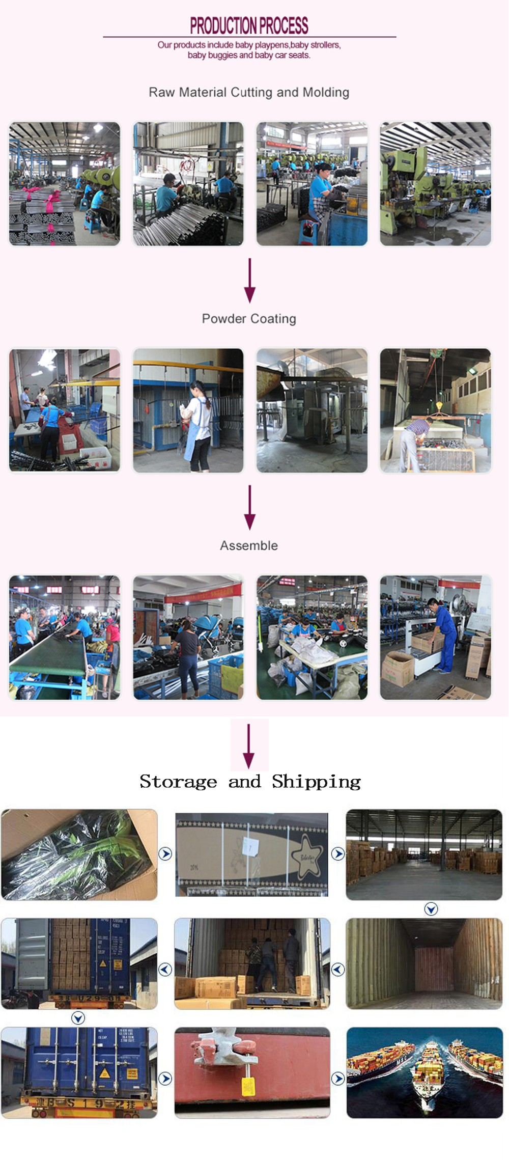 baby carriage factory production process