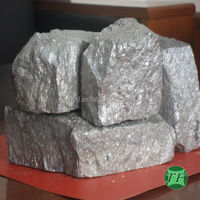 Low Price Of Ferro Silicon Manganese