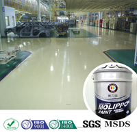 Aging resistant static free 2k epoxy finish coat