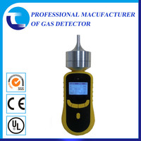 Portable biogas analyzer 4 gases CH4/CO2/O2/H2S detector