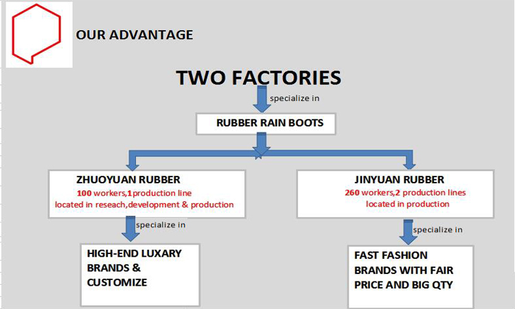 two factory new.jpg