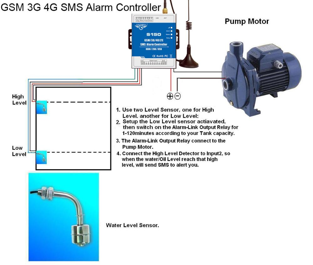 3G 4G King Pigeon S130 S140 S150 Alarm System