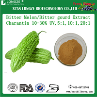 health ingredient Spray Dried Bitter Melon Powder Extract Bitter gourd Extract Powder Momordica Charantia Linn. Extract