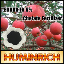 Huminrich Brand Names Chemical Fertilizers Ortho Iron