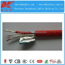 fire resistant lszh cable with AS/NZS standard