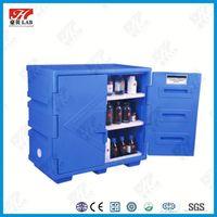 Hopui blue color dangerous goods locker with CE certification