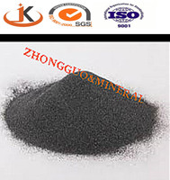 nano boron carbide powder boron carbide price