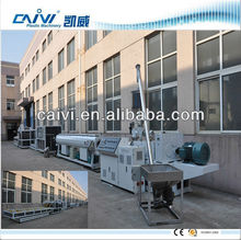 PVC pipe manufacturing unit