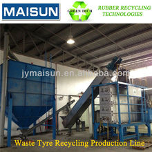 reclaimed rubber devulcanizer for waste tyre/used tires recycling production line