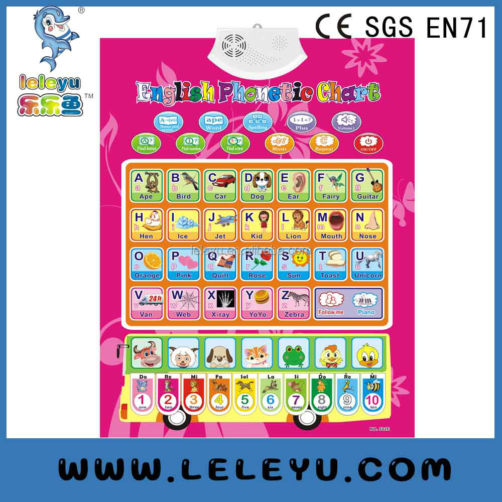 Early Learning for Baby Growth Educational Wall Chart 3-D Reading Chart Educational Toy