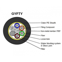 High Quality GYFTY GYTA GYXTW GYTS GYXTC8S ADSS 12 24 48 Cores Single/ Doubl Mode Fiber Optic Cable Telecommunication Networks