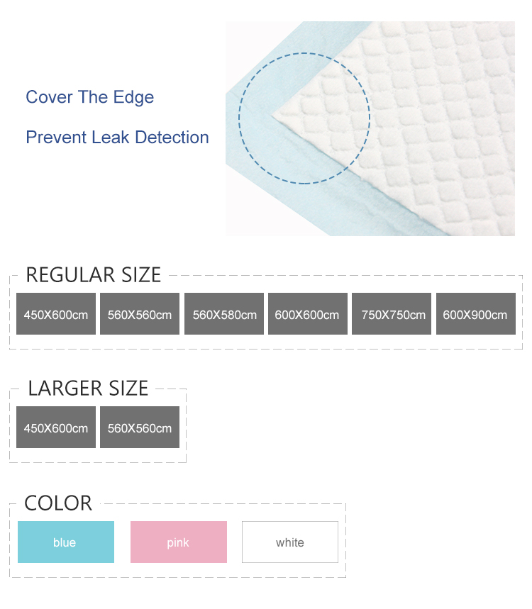 Hot selling Disposable bed pad/bed pad/Underpad in china