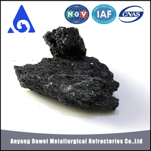 Factory Offer High Purity Low Price Nano Silicon Carbide Powder 98% , Nano SiC