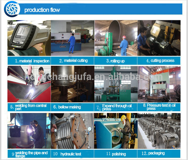 expansion joint production process