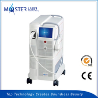 Wholesale China Import ipl skin rejuvenation machine home