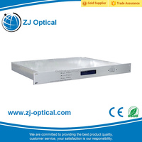 17dBm 1550nm CATV Optical Booster Amplifier