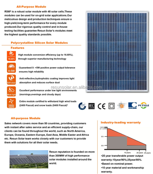 RS6F-P Series 195W-220W Poly Solar Module Used in on-grid or off-grid
