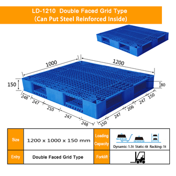 1200*1000*150mm nestable double faced steel reinforced plastic pallet