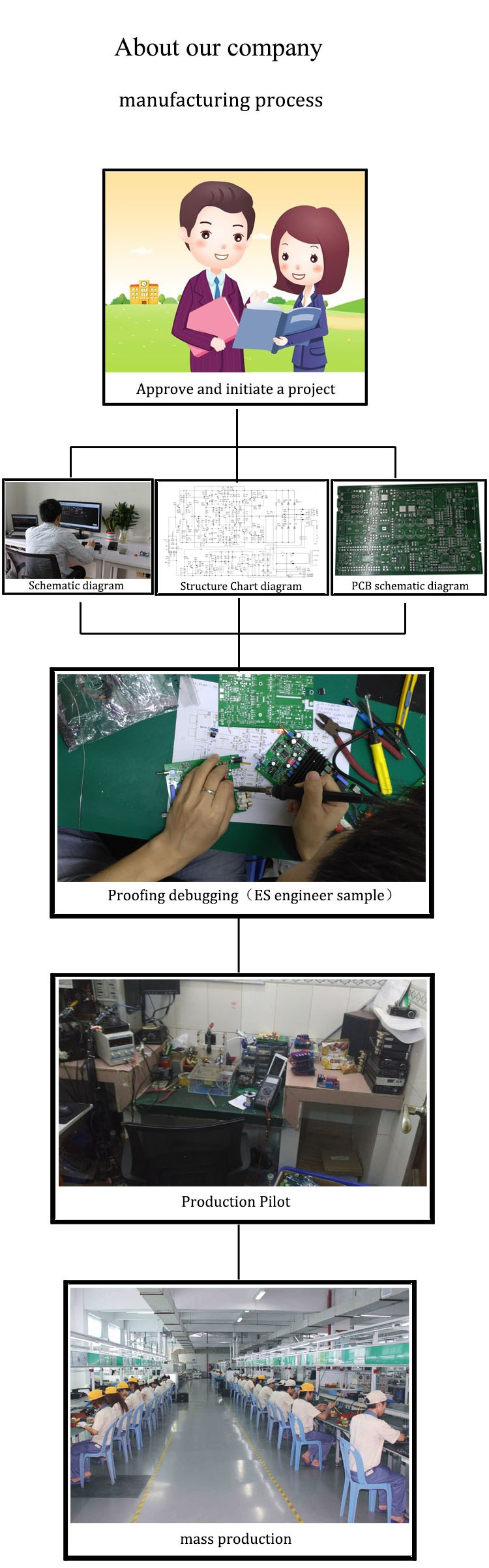Tda8950 2 Channels 170w2 20 Diy Digital Audio Amplifier Circuit 170w Class D Schematic Diagram