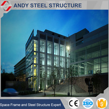 galvanization building construction projects