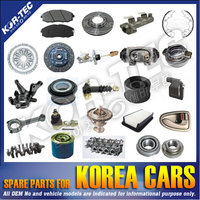 Over 2500 items for starex spare parts HYUNDAI