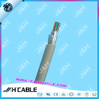UL 2919 Spiral Shielded Flexible Cable, Computer Hook Up Wire