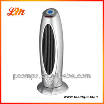 Ceramic Infrared Heater With Remote Control 230v Buy Ceramic Infrared Heate