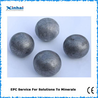 Gold Mining Machine Used Forged Steel Ball