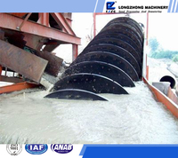 building materials screw sand washer/ screw sand washer with high performance/ LSX series sand washing machine price
