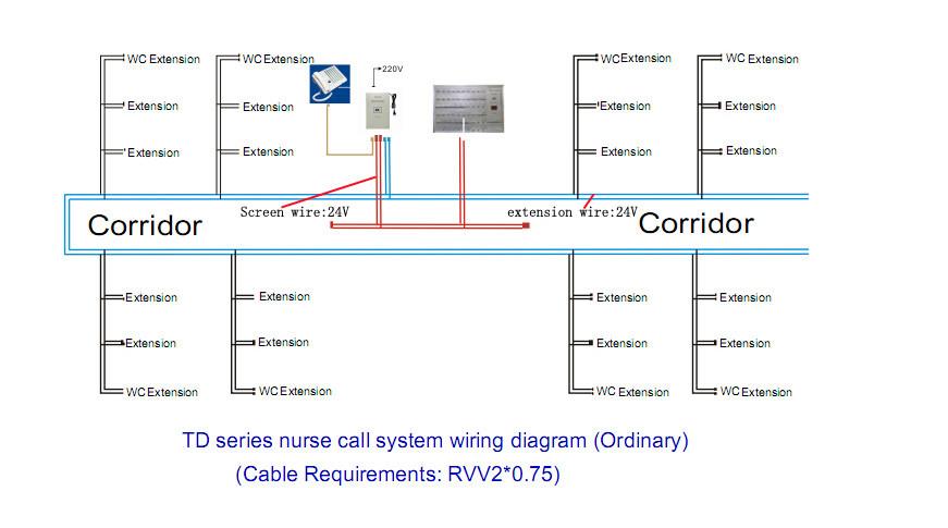 HTB1.ncsLFXXXXacXpXXq6xXFXXX2 static nurse call system wiring diagram efcaviation com tunstall nurse call wiring diagram at n-0.co