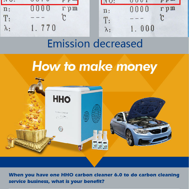Hot car engine carbon clean hydrogen generator hho kit