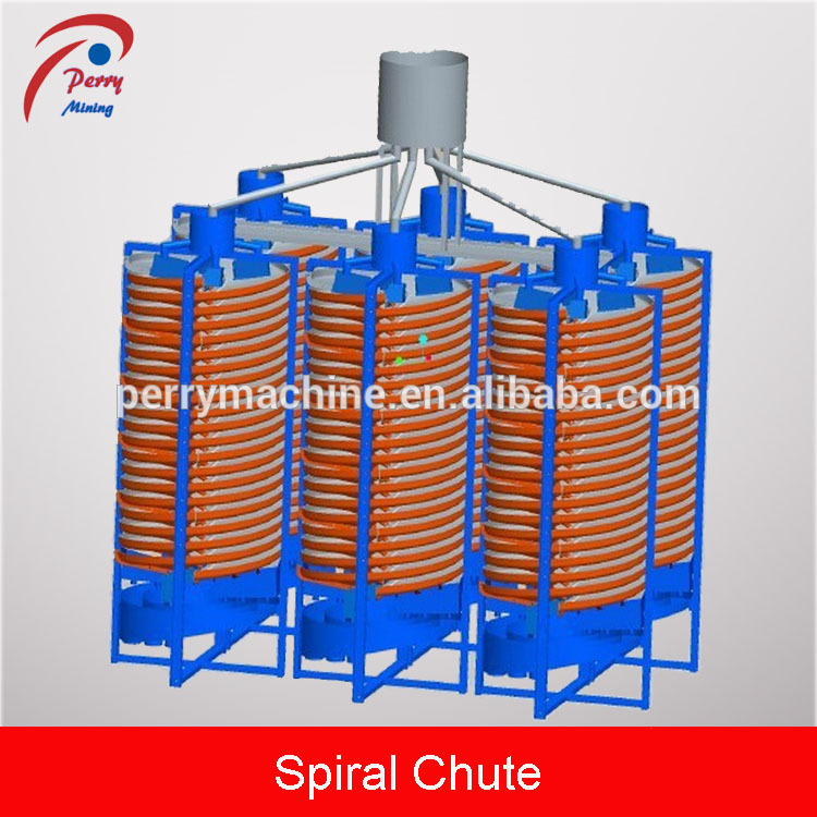 Gold Recycling Process Plant Companies Spirals