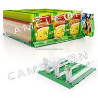 Retail store queue management systems / plastic shelf dividers / shelf pusher