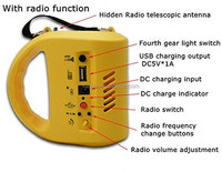 Multifunction outdoor camping solar light USB mobile phone charger solar camping lamp N710