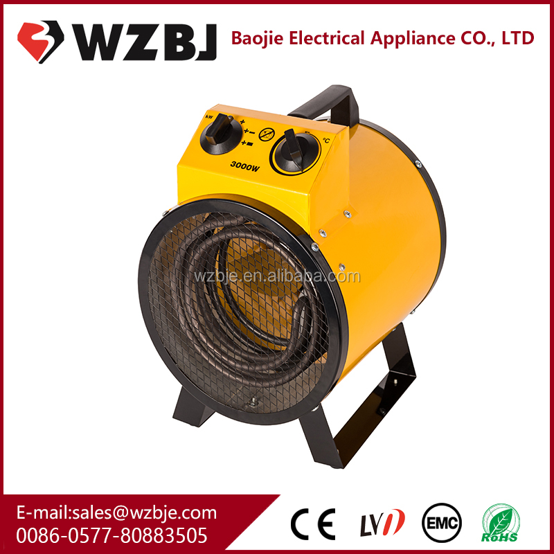 alibaba wenzhou handy heater for poultry farms