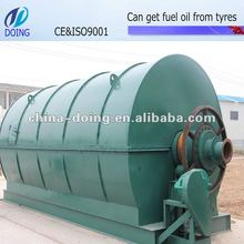 Small Pet Plastic Recycle to Furnace Oil Equipment with Reasonable Price