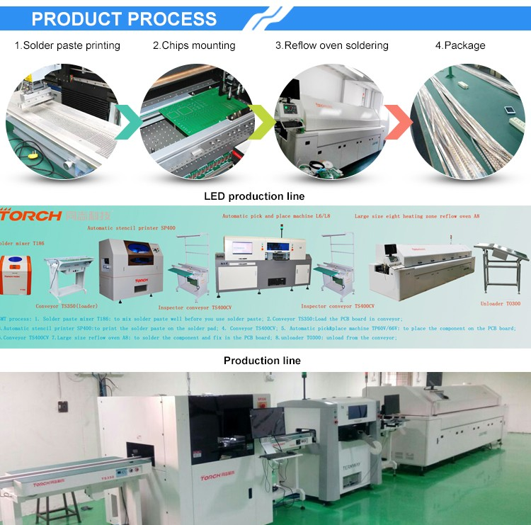 Infrared Automatic R350 High performance Infrared Reflow Oven