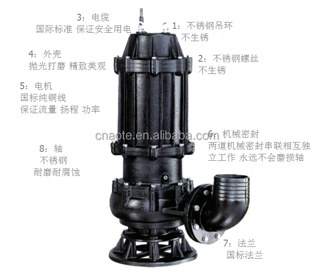 sewage pump for waste water