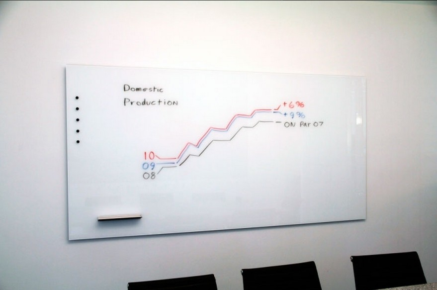 Magnetic dry erase Glass board
