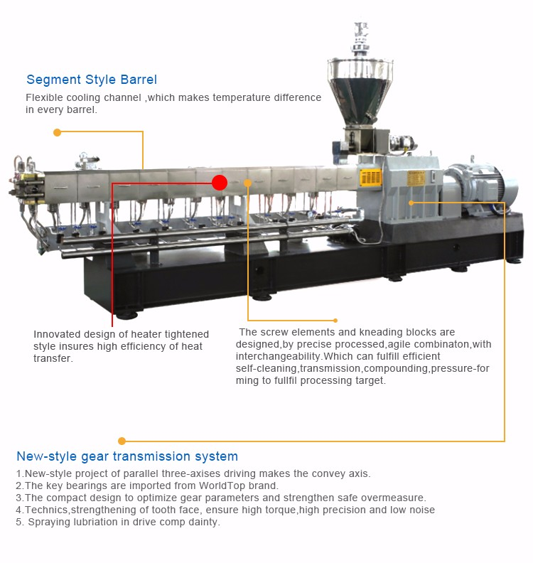 Pp пластичная делая гранулятор машина для продажи/twin экструдер для суперконцентраты