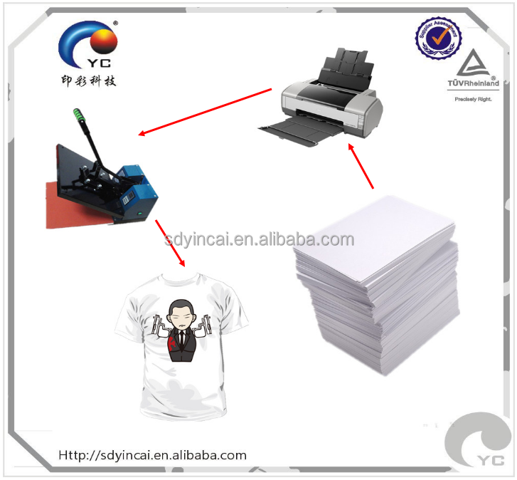 where to buy transfer paper