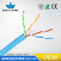 CE ROHS UL List Cable Aerial